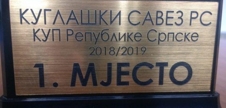 ФИНАЛЕ КУПА РЕПУБЛИКЕ СРПСКЕ 12.01.2019.године